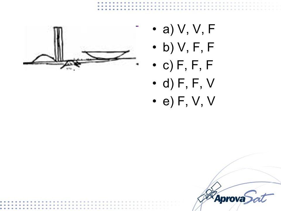 a) V, V, F b) V, F, F c) F, F, F d) F, F, V e) F, V, V