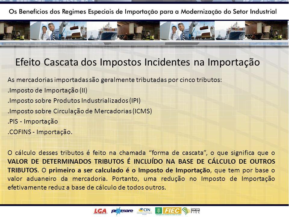 Efeito Cascata dos Impostos Incidentes na Importação As mercadorias importadas são geralmente tributadas por cinco tributos:.Imposto de Importação (II