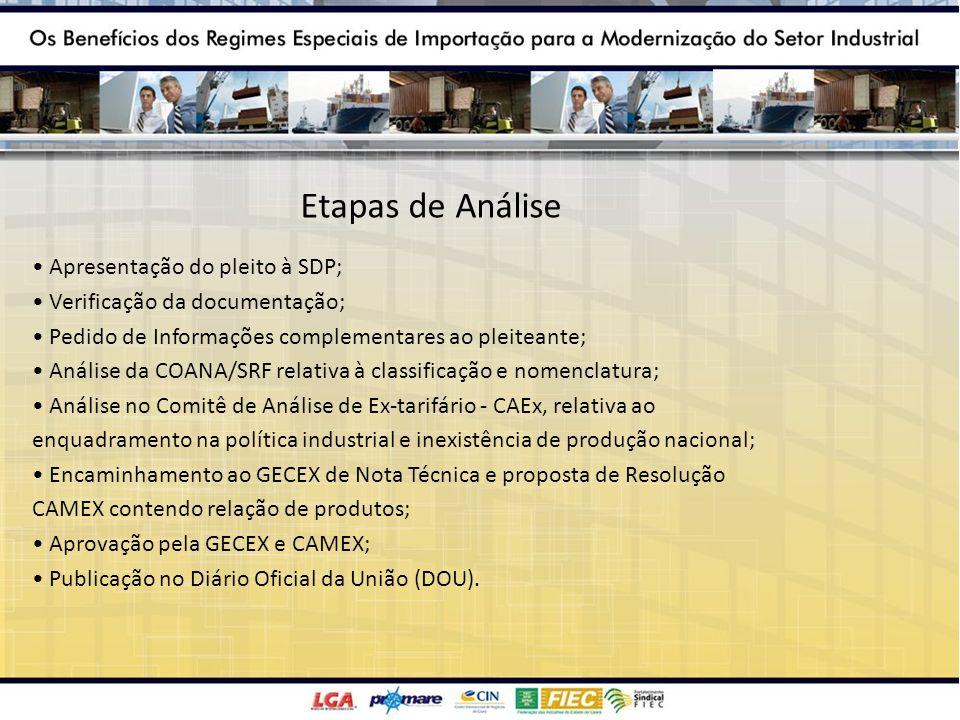 Etapas de Análise Apresentação do pleito à SDP; Verificação da documentação; Pedido de Informações complementares ao pleiteante; Análise da COANA/SRF