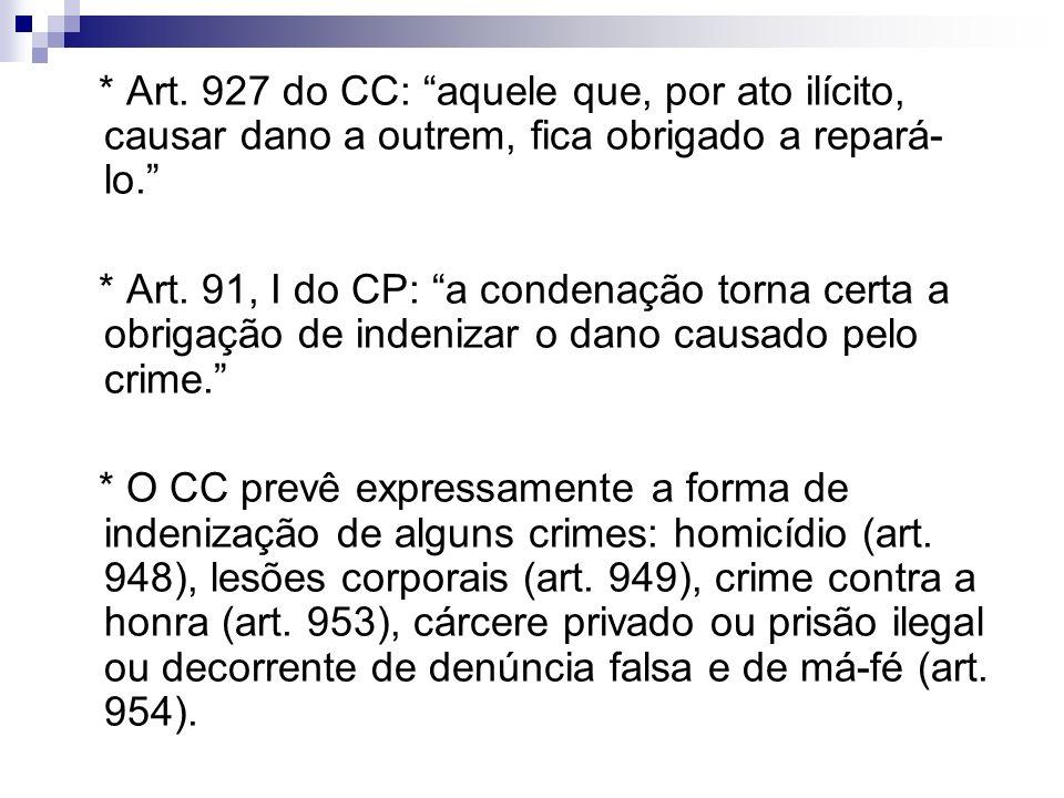 * Art. 927 do CC: aquele que, por ato ilícito, causar dano a outrem, fica obrigado a repará- lo. * Art. 91, I do CP: a condenação torna certa a obriga