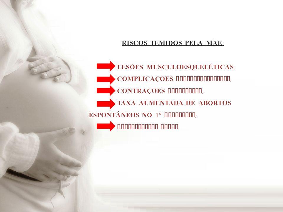 RISCOS TEMIDOS PELA MÃE : LES Õ ES MUSCULOESQUELÉTICAS ; COMPLICA ÇÕ ES CARDIOVASCULARES ; CONTRA ÇÕ ES PREMATURAS ; TAXA AUMENTADA DE ABORTOS ESPONTÂ