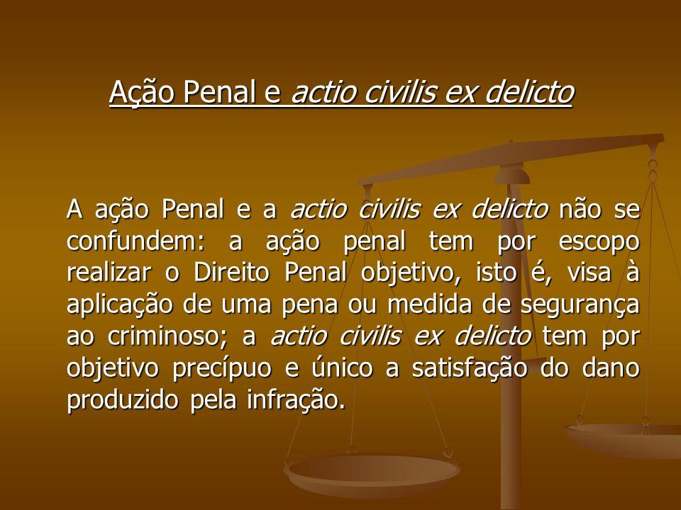 Ação Civil ex delicto: trata-se da ação ajuizada pelo ofendido, na esfera cível, para obter indenização pelo dano causado pelo crime, quando existente.