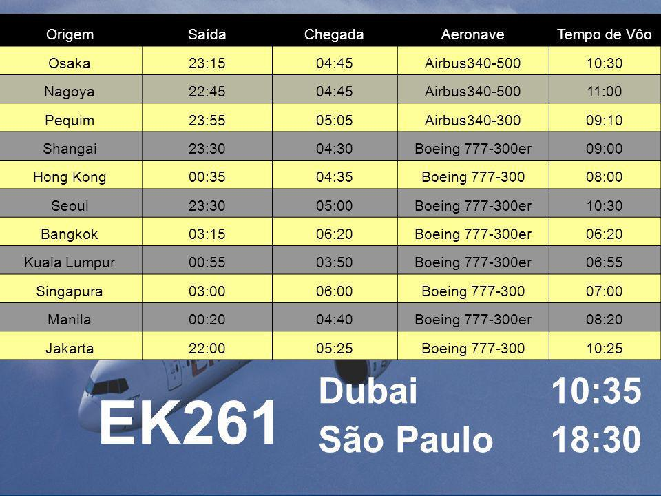 OrigemDestinoAeronaveTempo de vôo Sao Paulo 01:25AM Dubai 11:05PM Boeing 777-200LR14:40 OrigemDestinoAeronaveTempo de vôo Dubai 10:00AM Sao Paulo 07 :