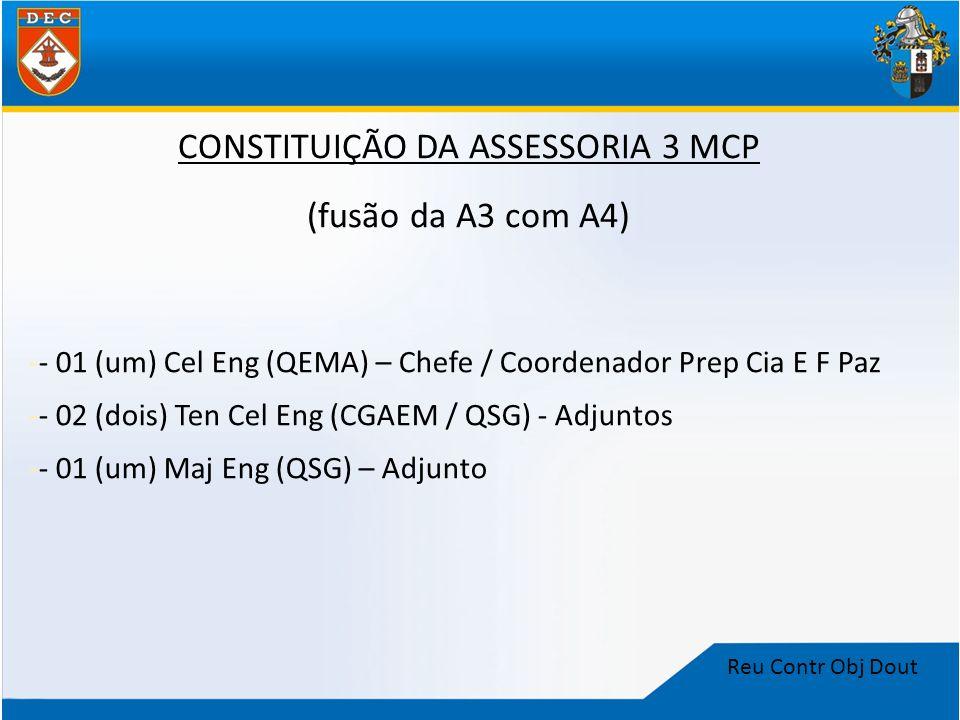 Reu Contr Obj Dout CONSTITUIÇÃO DA ASSESSORIA 3 MCP (fusão da A3 com A4) -- 01 (um) Cel Eng (QEMA) – Chefe / Coordenador Prep Cia E F Paz -- 02 (dois)