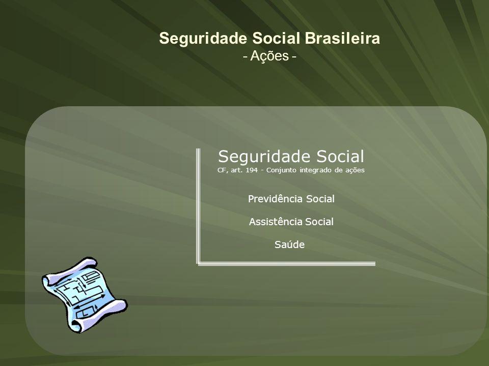 Seguridade Social CF, art. 194 - Conjunto integrado de ações Previdência Social Assistência Social Saúde Seguridade Social Brasileira - Ações -