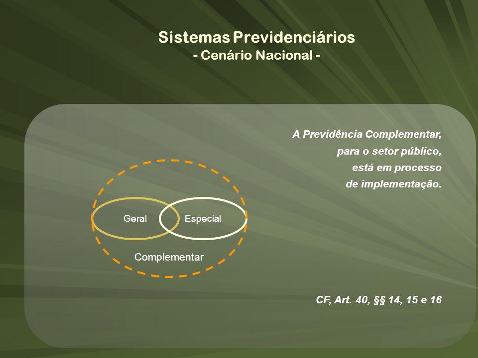 GeralEspecial Complementar A Previdência Complementar, para o setor público, está em processo de implementação. CF, Art. 40, §§ 14, 15 e 16 Sistemas P