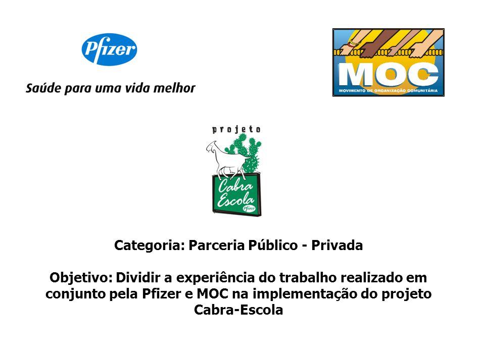Categoria: Parceria Público - Privada Objetivo: Dividir a experiência do trabalho realizado em conjunto pela Pfizer e MOC na implementação do projeto