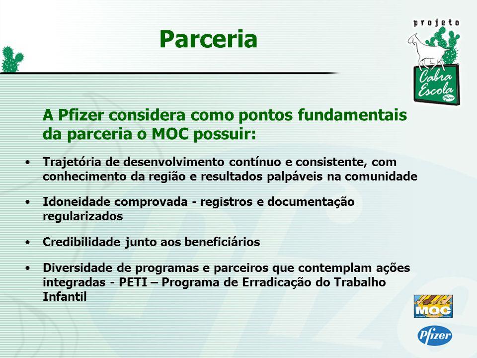 A Pfizer considera como pontos fundamentais da parceria o MOC possuir: Trajetória de desenvolvimento contínuo e consistente, com conhecimento da regiã