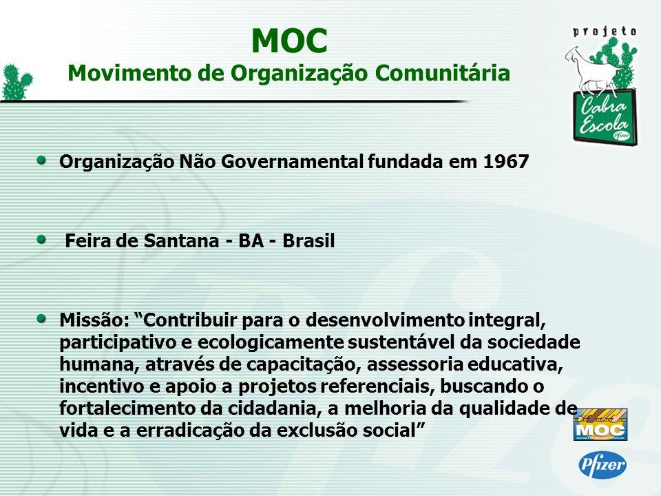 Organização Não Governamental fundada em 1967 Feira de Santana - BA - Brasil Missão: Contribuir para o desenvolvimento integral, participativo e ecolo