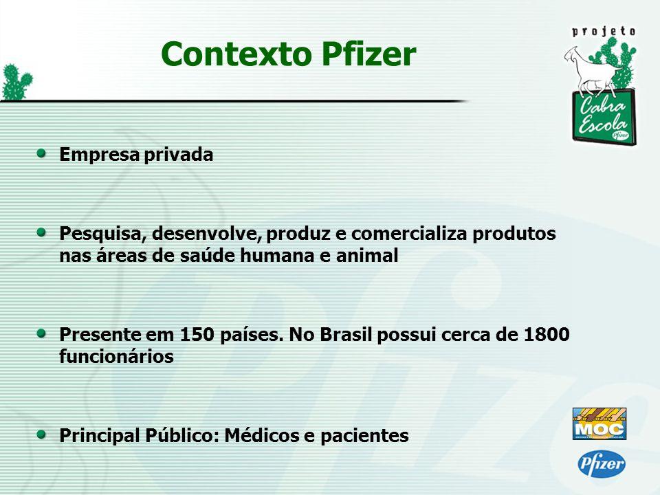 Empresa privada Pesquisa, desenvolve, produz e comercializa produtos nas áreas de saúde humana e animal Presente em 150 países. No Brasil possui cerca