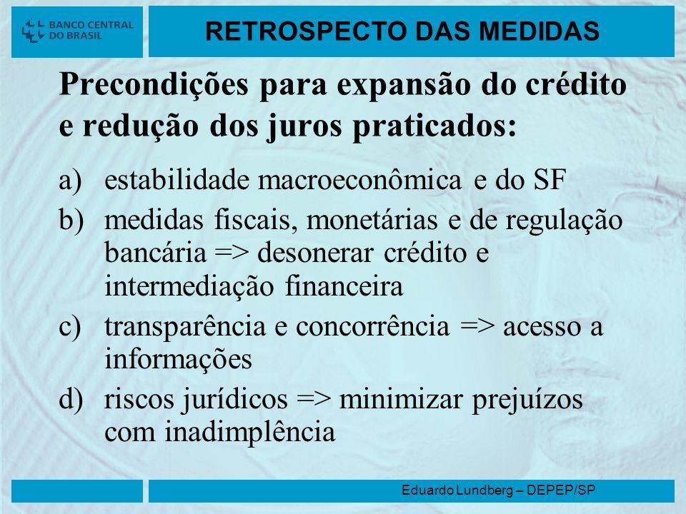 Eduardo Lundberg – DEPEP/SP RETROSPECTO DAS MEDIDAS Precondições para expansão do crédito e redução dos juros praticados: a)estabilidade macroeconômic