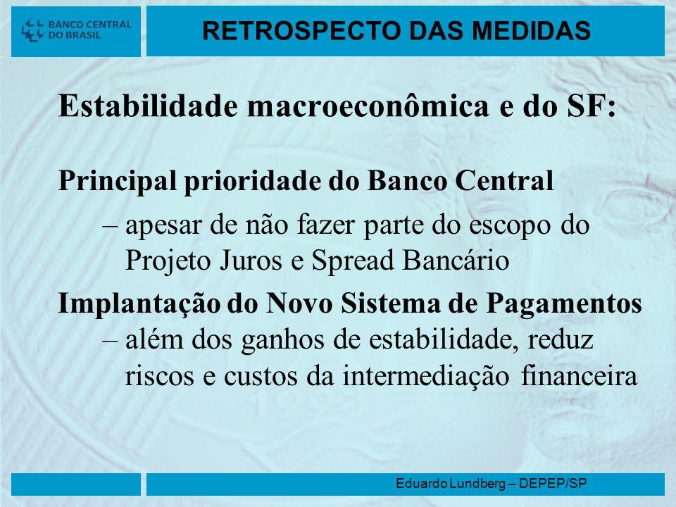 Eduardo Lundberg – DEPEP/SP RETROSPECTO DAS MEDIDAS Estabilidade macroeconômica e do SF: Principal prioridade do Banco Central – apesar de não fazer p