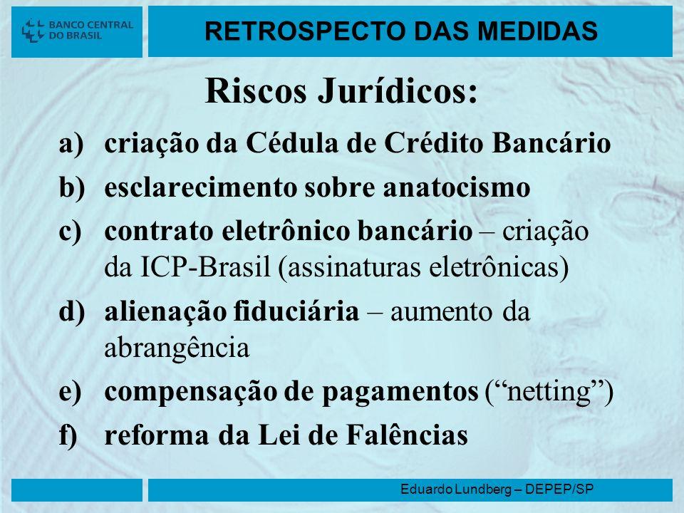 Eduardo Lundberg – DEPEP/SP RETROSPECTO DAS MEDIDAS Riscos Jurídicos: a)criação da Cédula de Crédito Bancário b)esclarecimento sobre anatocismo c)cont