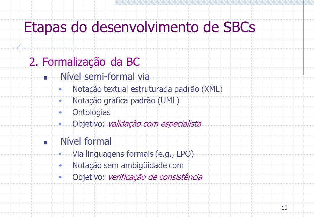 10 2. Formalização da BC Nível semi-formal via Notação textual estruturada padrão (XML) Notação gráfica padrão (UML) Ontologias Objetivo: validação co