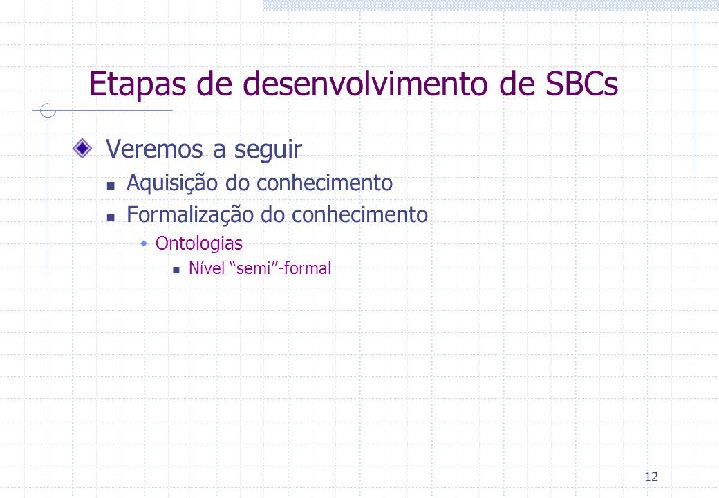 12 Etapas de desenvolvimento de SBCs Veremos a seguir Aquisição do conhecimento Formalização do conhecimento Ontologias Nível semi-formal