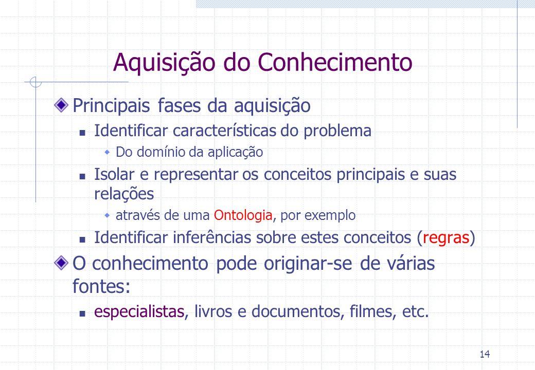 14 Aquisição do Conhecimento Principais fases da aquisição Identificar características do problema Do domínio da aplicação Isolar e representar os con