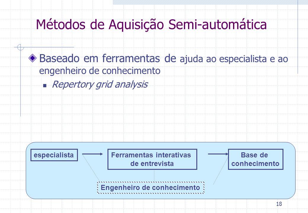 18 Métodos de Aquisição Semi-automática Baseado em ferramentas de ajuda ao especialista e ao engenheiro de conhecimento Repertory grid analysis especi