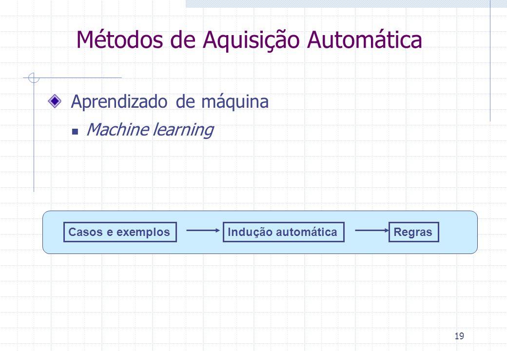 19 Métodos de Aquisição Automática Aprendizado de máquina Machine learning Casos e exemplosIndução automáticaRegras
