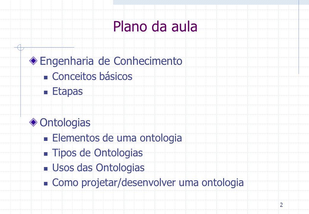 2 Plano da aula Engenharia de Conhecimento Conceitos básicos Etapas Ontologias Elementos de uma ontologia Tipos de Ontologias Usos das Ontologias Como