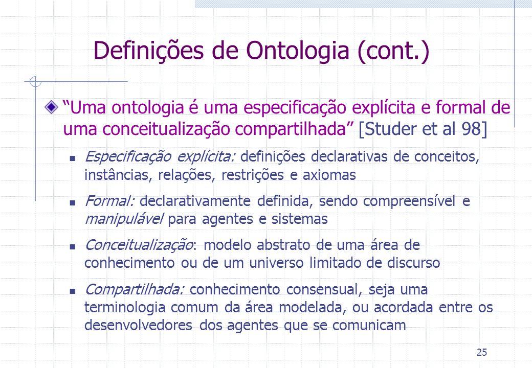 25 Definições de Ontologia (cont.) Uma ontologia é uma especificação explícita e formal de uma conceitualização compartilhada [Studer et al 98] Especi