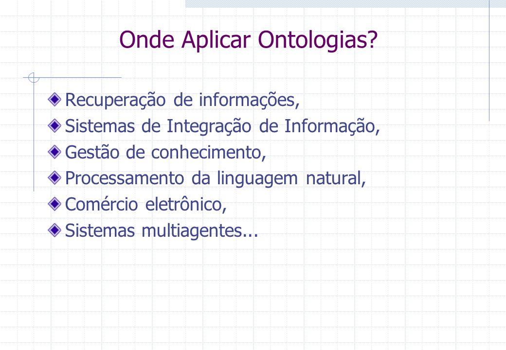 Onde Aplicar Ontologias? Recuperação de informações, Sistemas de Integração de Informação, Gestão de conhecimento, Processamento da linguagem natural,