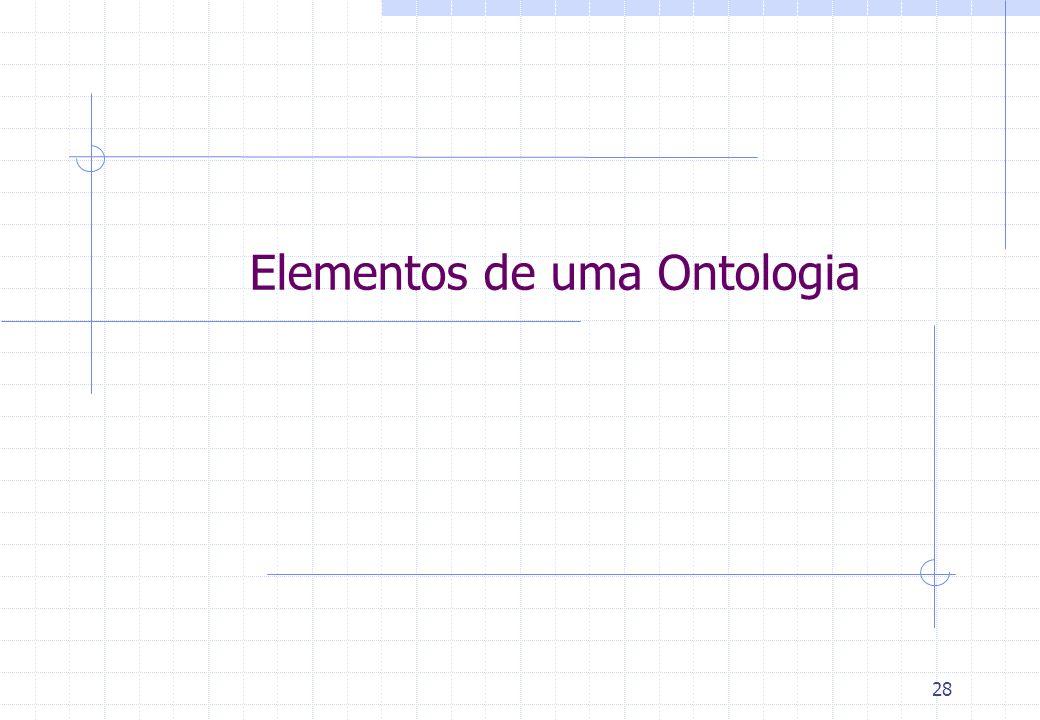 Elementos de uma Ontologia 28