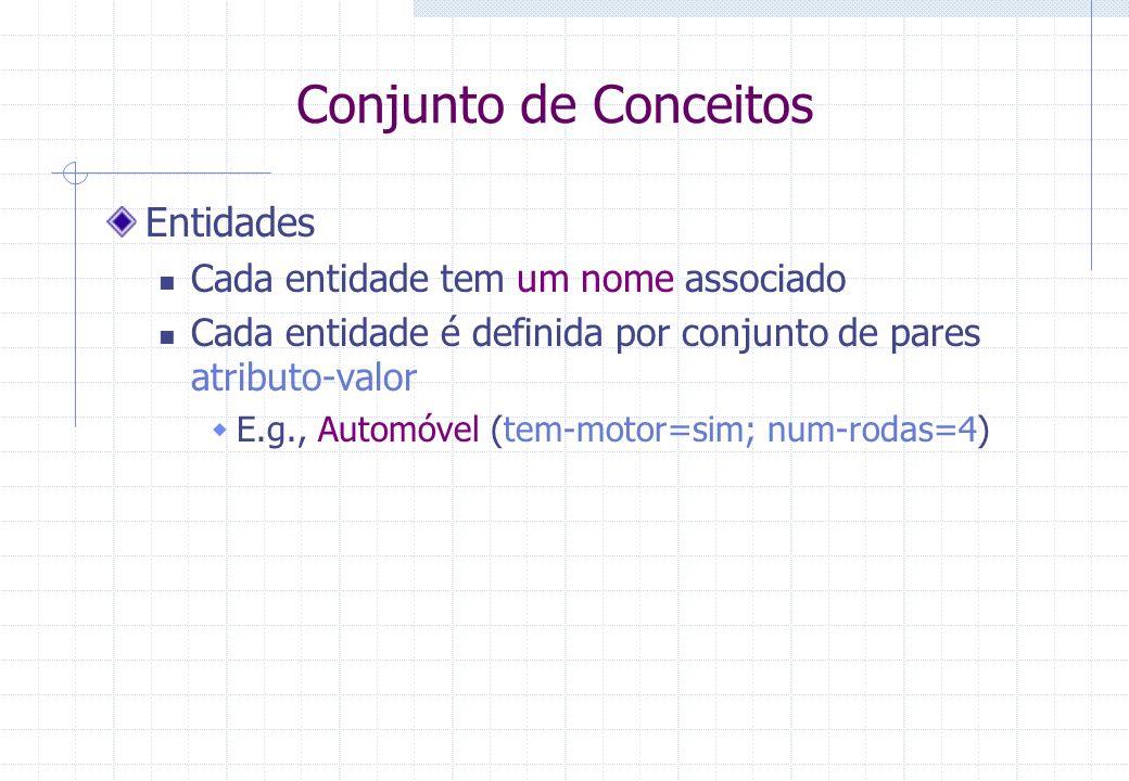 Conjunto de Conceitos Entidades Cada entidade tem um nome associado Cada entidade é definida por conjunto de pares atributo-valor E.g., Automóvel (tem