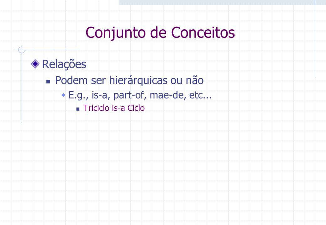 Conjunto de Conceitos Relações Podem ser hierárquicas ou não E.g., is-a, part-of, mae-de, etc... Triciclo is-a Ciclo