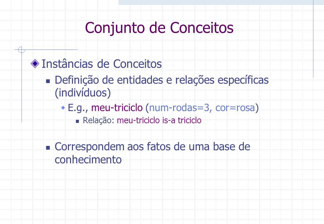 Conjunto de Conceitos Instâncias de Conceitos Definição de entidades e relações específicas (indivíduos) E.g., meu-triciclo (num-rodas=3, cor=rosa) Re