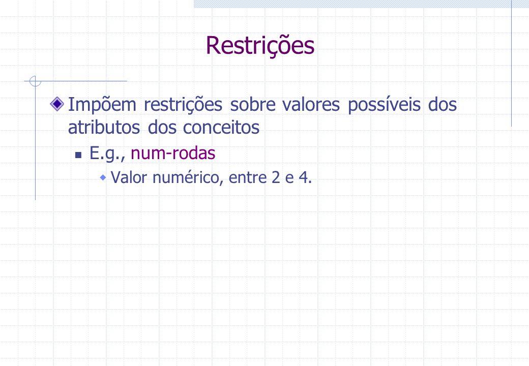 Restrições Impõem restrições sobre valores possíveis dos atributos dos conceitos E.g., num-rodas Valor numérico, entre 2 e 4.