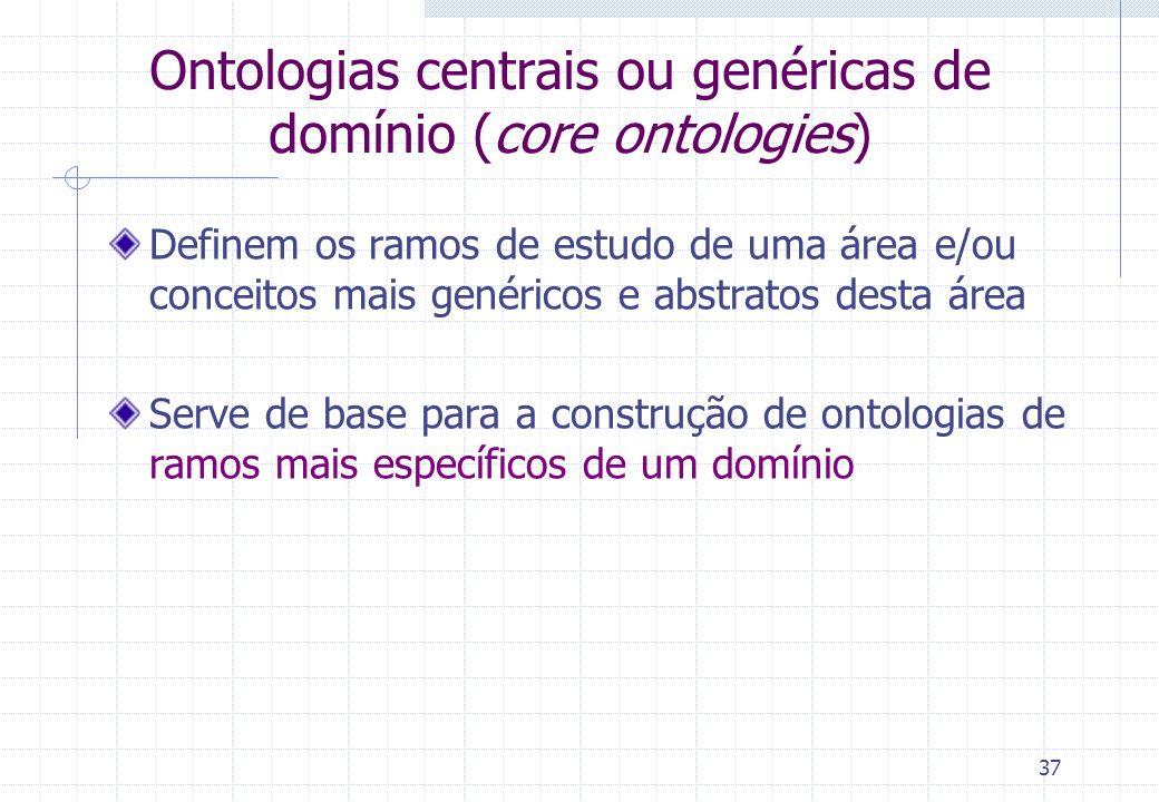 Ontologias centrais ou genéricas de domínio (core ontologies) Definem os ramos de estudo de uma área e/ou conceitos mais genéricos e abstratos desta á
