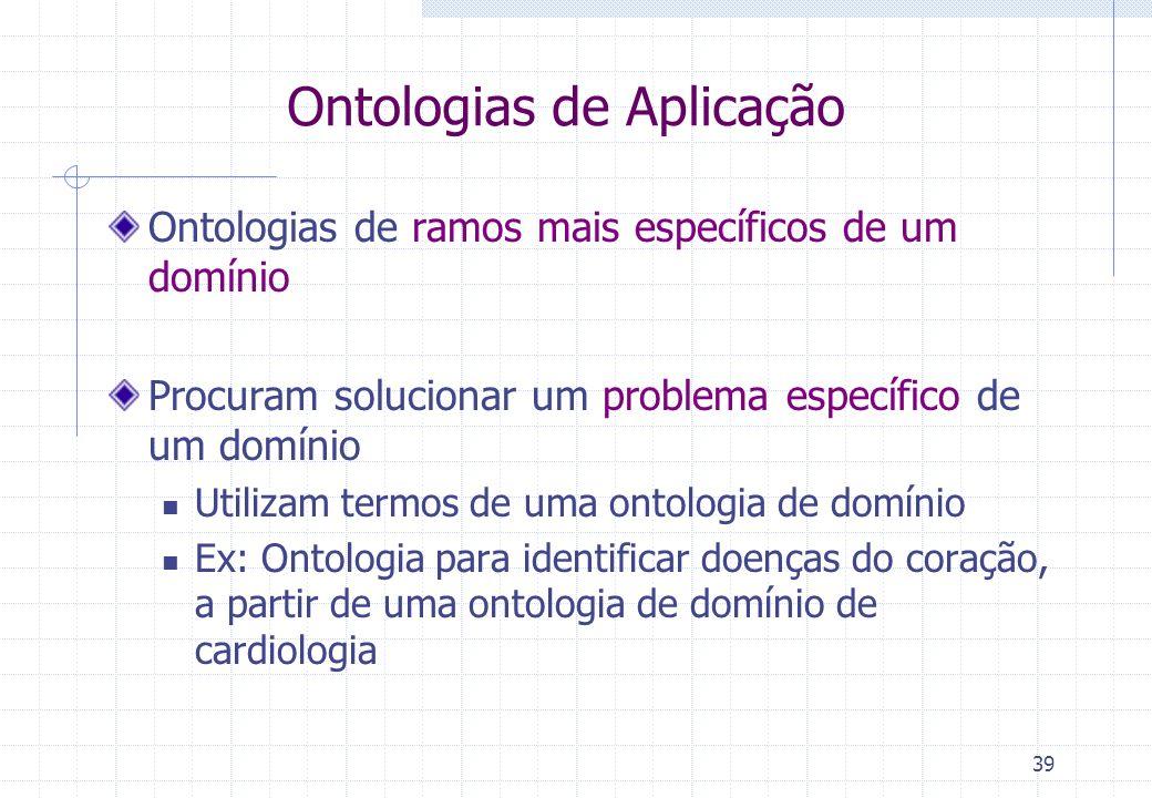 Ontologias de Aplicação Ontologias de ramos mais específicos de um domínio Procuram solucionar um problema específico de um domínio Utilizam termos de