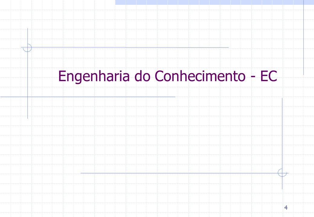 4 Engenharia do Conhecimento - EC