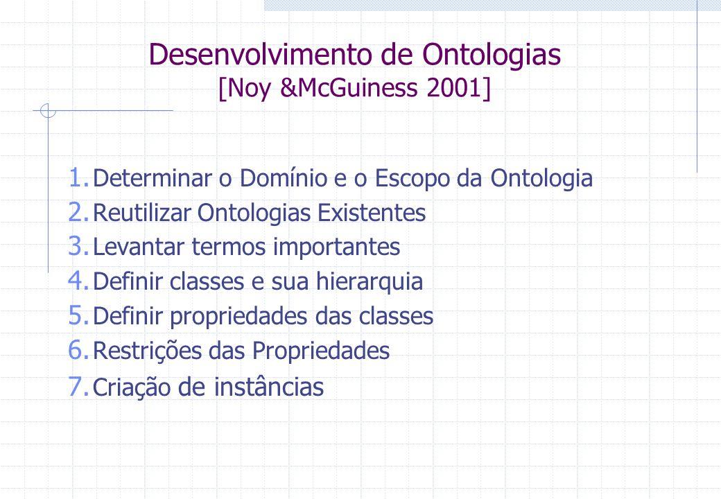 Desenvolvimento de Ontologias [Noy &McGuiness 2001] 1. Determinar o Domínio e o Escopo da Ontologia 2. Reutilizar Ontologias Existentes 3. Levantar te