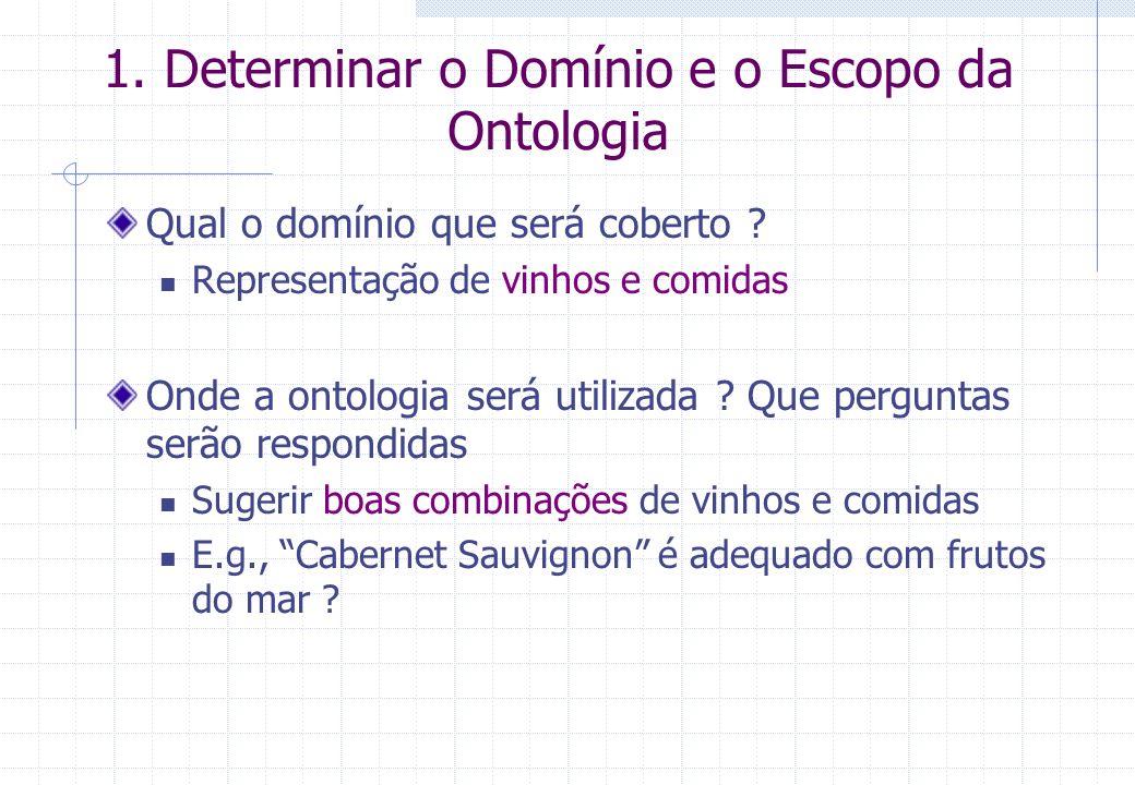 1. Determinar o Domínio e o Escopo da Ontologia Qual o domínio que será coberto ? Representação de vinhos e comidas Onde a ontologia será utilizada ?
