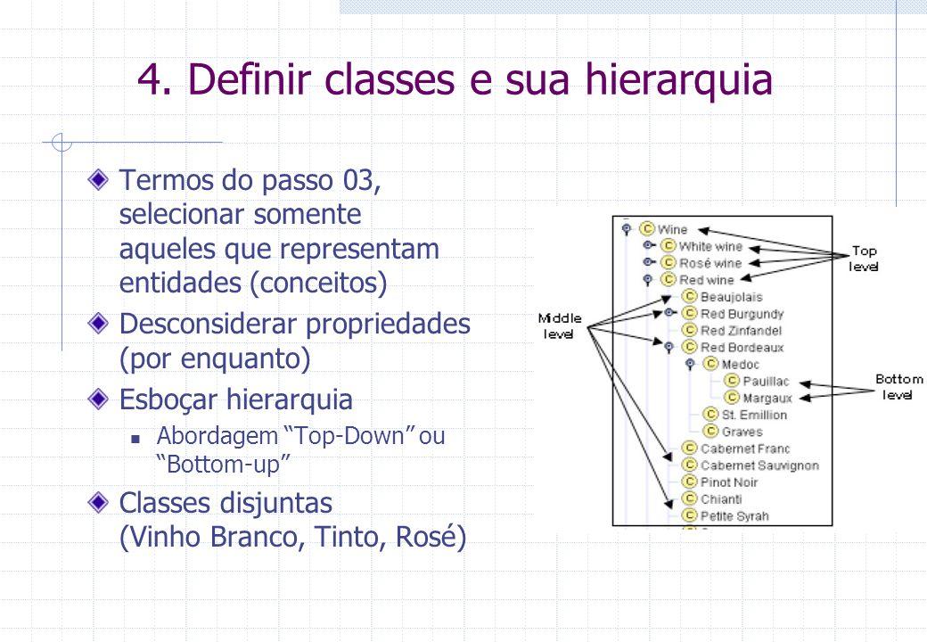 4. Definir classes e sua hierarquia Termos do passo 03, selecionar somente aqueles que representam entidades (conceitos) Desconsiderar propriedades (p