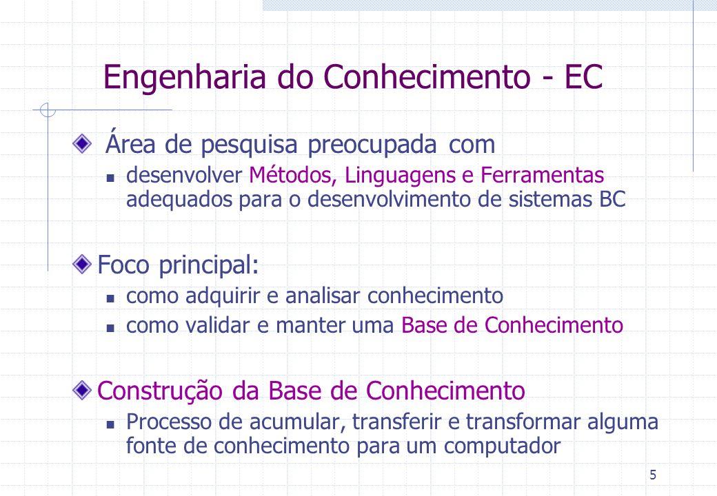 5 Área de pesquisa preocupada com desenvolver Métodos, Linguagens e Ferramentas adequados para o desenvolvimento de sistemas BC Foco principal: como a