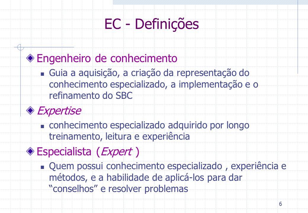 6 EC - Definições Engenheiro de conhecimento Guia a aquisição, a criação da representação do conhecimento especializado, a implementação e o refinamen