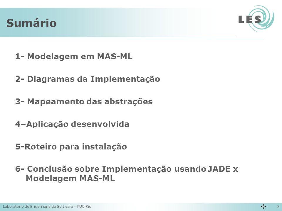Laboratório de Engenharia de Software – PUC-Rio 3 1- Modelagem em MAS-ML Elementos Estruturais –Ambiente –Organização –Objetos –Agente –Papéis de Agente Diagramas Estáticos –Diagramas de Organização –Diagramas de Papéis –Diagramas de Classes Diagramas Dinâmicos –Diagramas de Seqüência –Diagramas de Atividades Críticas sobre a Linguagem de Modelagem