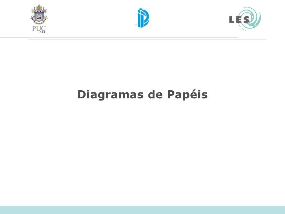 Diagramas de Papéis