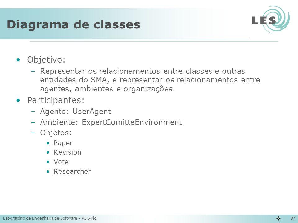 Laboratório de Engenharia de Software – PUC-Rio 27 Diagrama de classes Objetivo: –Representar os relacionamentos entre classes e outras entidades do S