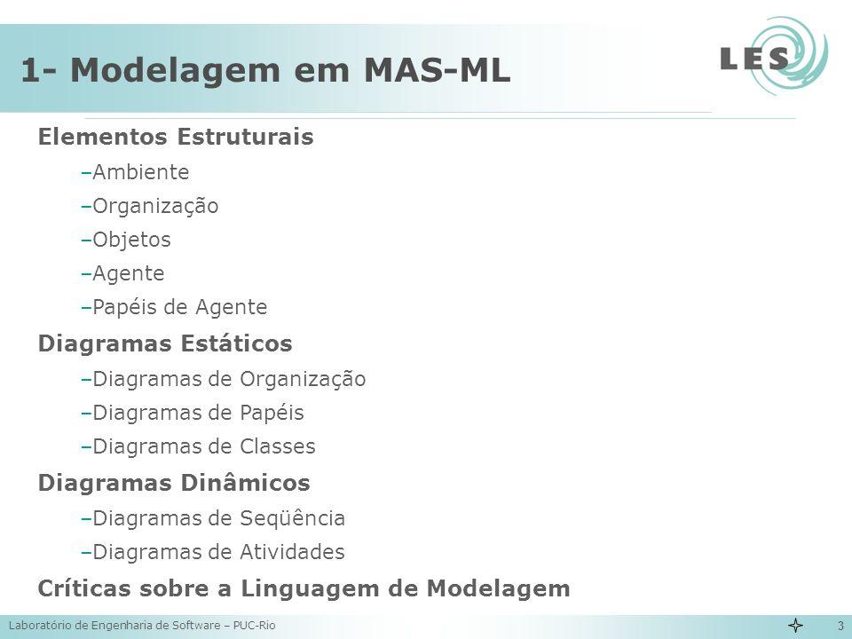 Laboratório de Engenharia de Software – PUC-Rio 3 1- Modelagem em MAS-ML Elementos Estruturais –Ambiente –Organização –Objetos –Agente –Papéis de Agen