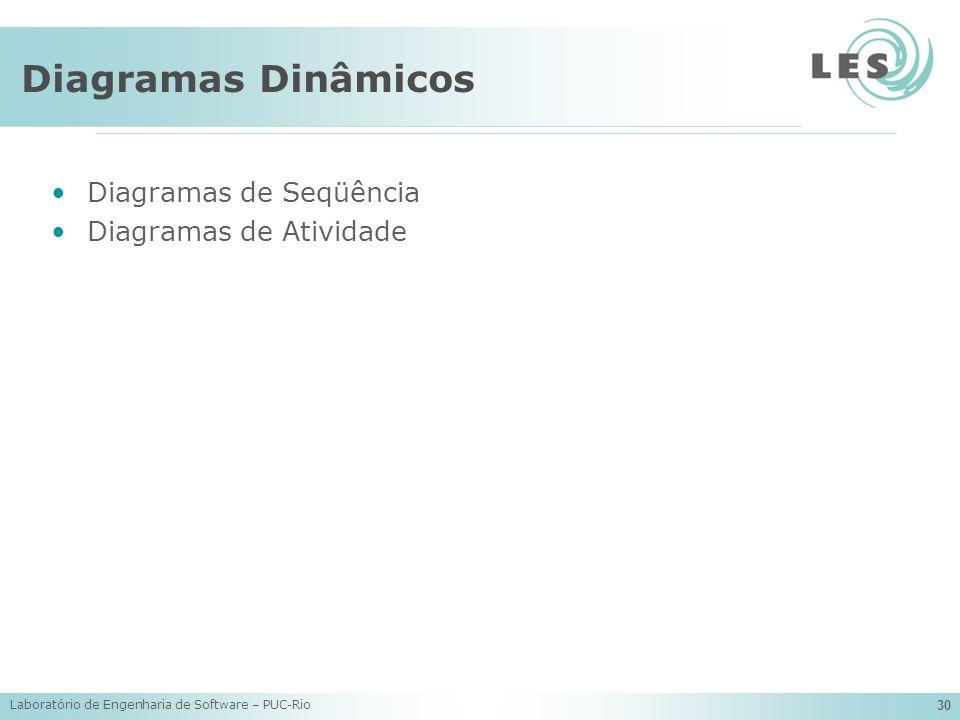 Laboratório de Engenharia de Software – PUC-Rio 30 Diagramas Dinâmicos Diagramas de Seqüência Diagramas de Atividade