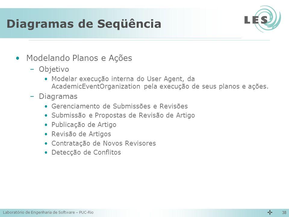 Laboratório de Engenharia de Software – PUC-Rio 38 Diagramas de Seqüência Modelando Planos e Ações –Objetivo Modelar execução interna do User Agent, d