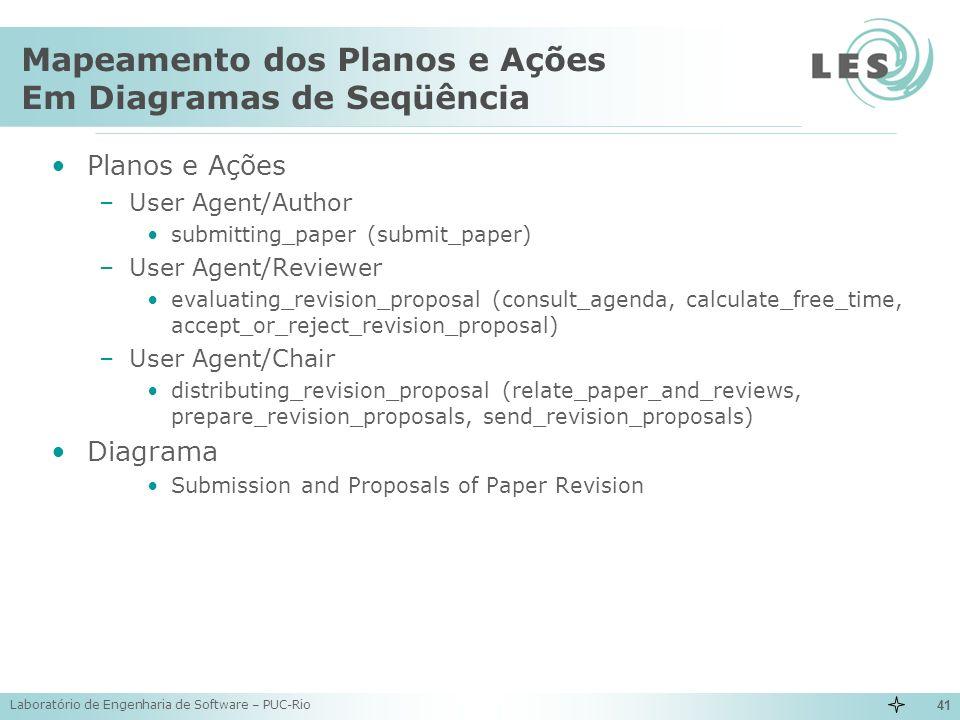 Laboratório de Engenharia de Software – PUC-Rio 41 Mapeamento dos Planos e Ações Em Diagramas de Seqüência Planos e Ações –User Agent/Author submittin