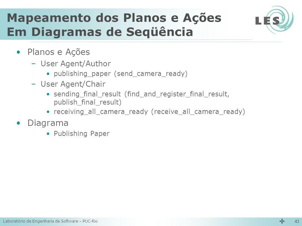 Laboratório de Engenharia de Software – PUC-Rio 43 Mapeamento dos Planos e Ações Em Diagramas de Seqüência Planos e Ações –User Agent/Author publishin