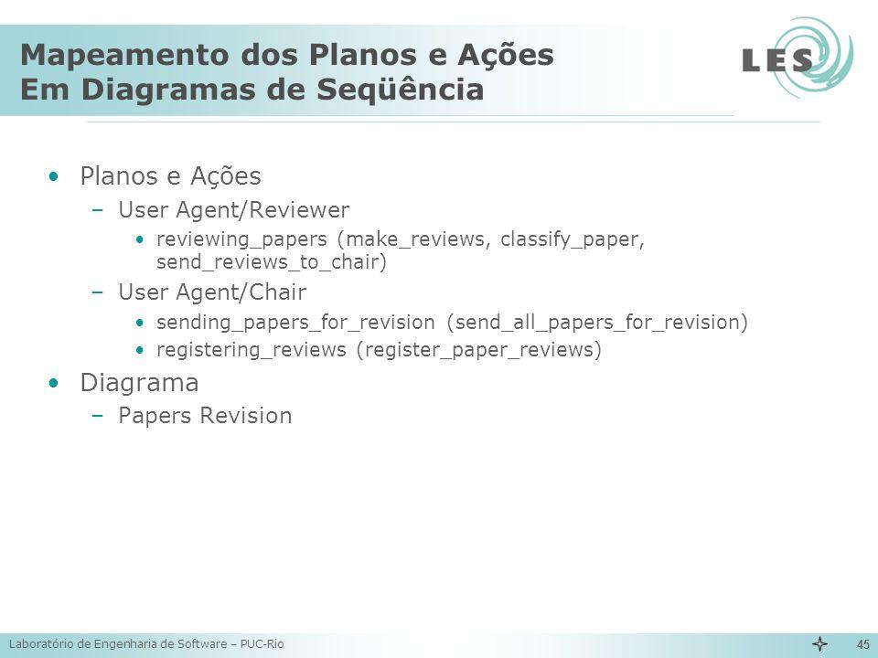 Laboratório de Engenharia de Software – PUC-Rio 45 Mapeamento dos Planos e Ações Em Diagramas de Seqüência Planos e Ações –User Agent/Reviewer reviewi