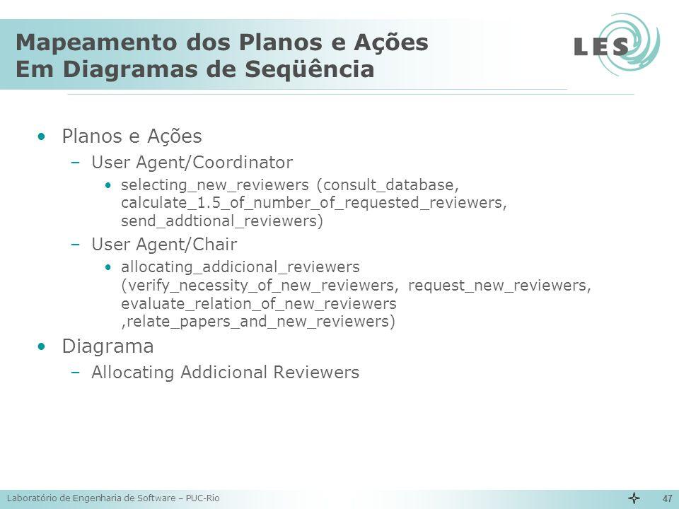Laboratório de Engenharia de Software – PUC-Rio 47 Mapeamento dos Planos e Ações Em Diagramas de Seqüência Planos e Ações –User Agent/Coordinator sele