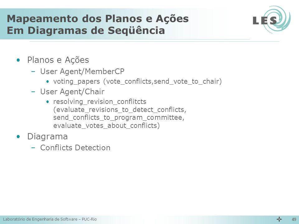 Laboratório de Engenharia de Software – PUC-Rio 49 Mapeamento dos Planos e Ações Em Diagramas de Seqüência Planos e Ações –User Agent/MemberCP voting_