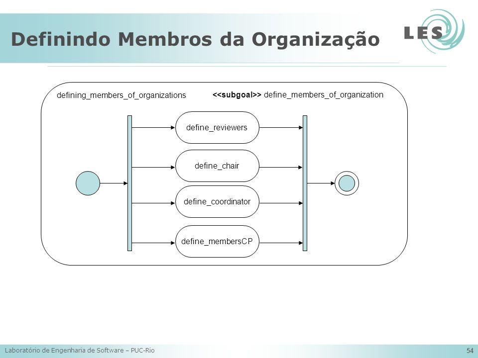 Laboratório de Engenharia de Software – PUC-Rio 54 Definindo Membros da Organização define_reviewers defining_members_of_organizations > define_member